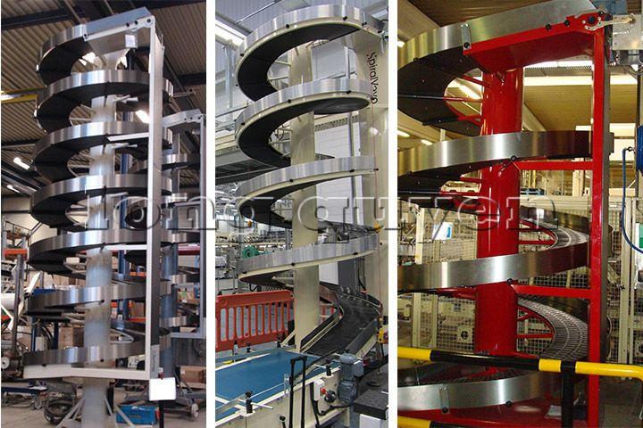 Băng tải băng chuyền con lăn công nghiệp vận thăng xoắn ốc (1)