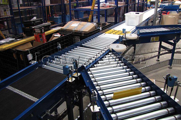 Băng tải công nghiệp băng tải phân làn Sortation Systems (3)