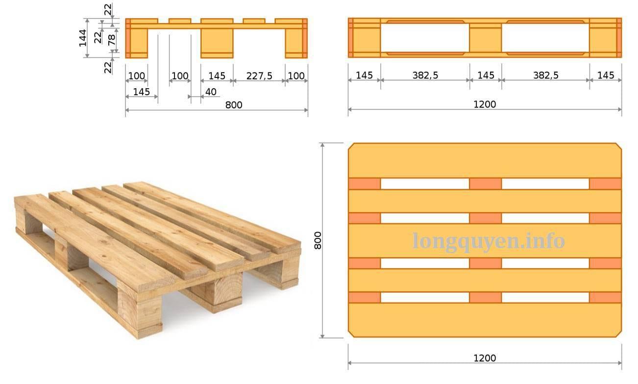Pallet, kích thước và phân loại pallet trong lưu trữ hàng hóa 1