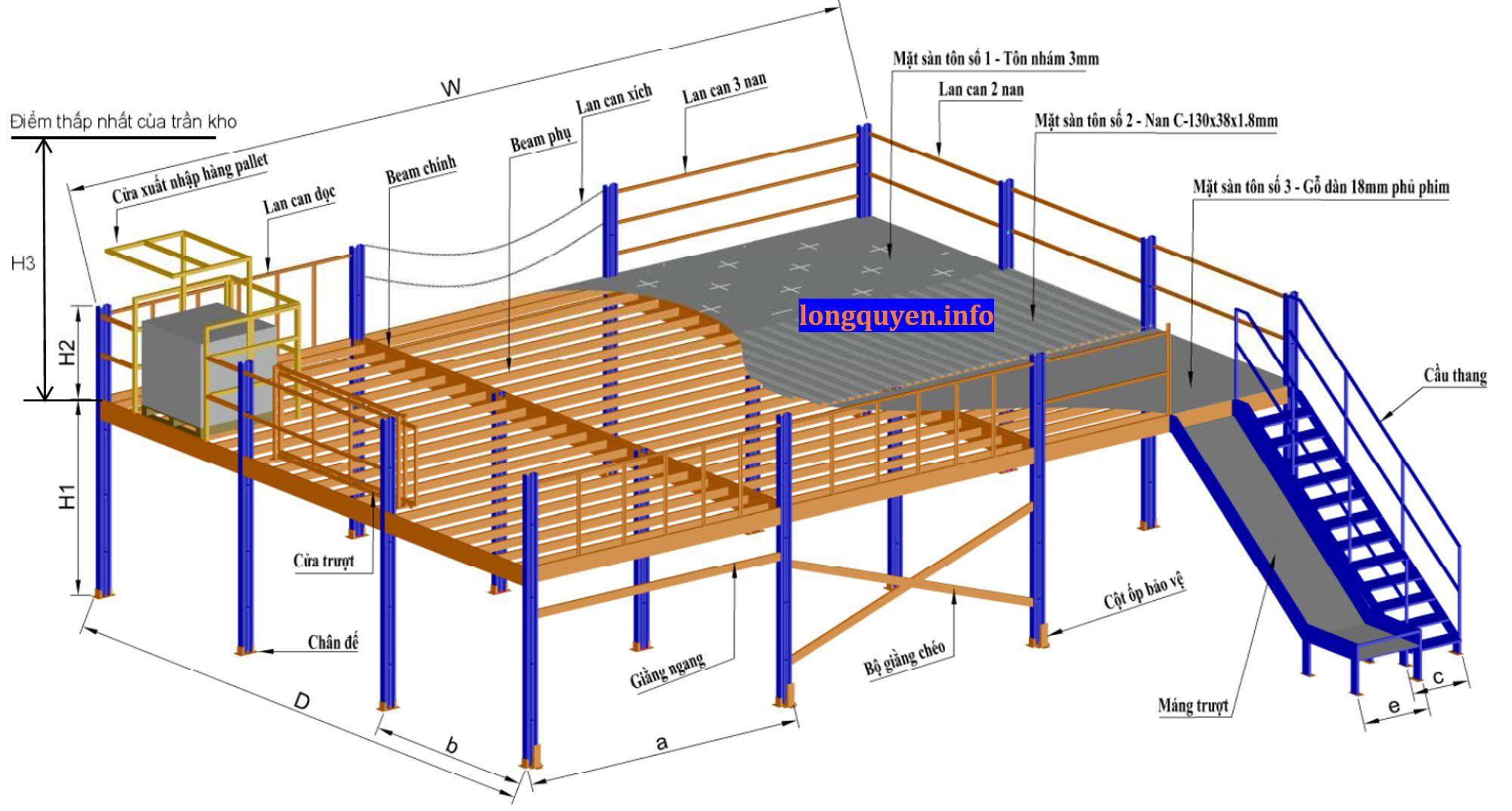 22 thông số bạn cần biết khi lắp đặt sàn tầng lửng