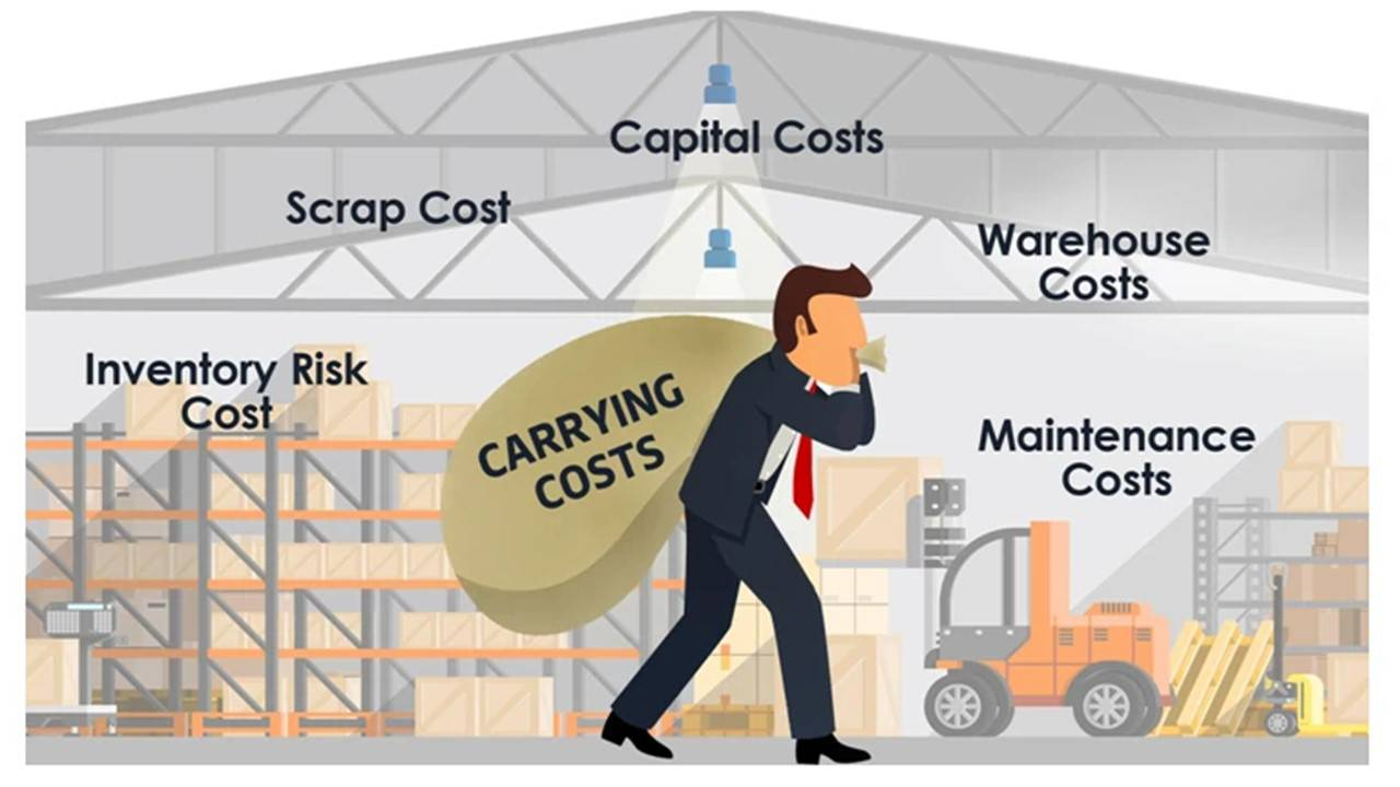 6 chỉ số KPI về hàng tồn kho (2)